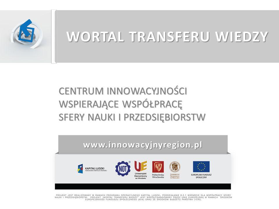 WORTAL TRANSFERU WIEDZY CENTRUM INNOWACYJNOŚCI WSPIERAJĄCE WSPÓŁPRACĘ SFERY NAUKI I PRZEDSIĘBIORSTW www.innowacyjnyregion.pl