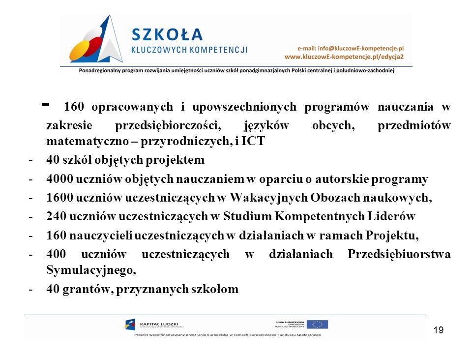 19 - 160 opracowanych i upowszechnionych programów nauczania w zakresie przedsiębiorczości, języków obcych, przedmiotów matematyczno – przyrodniczych,