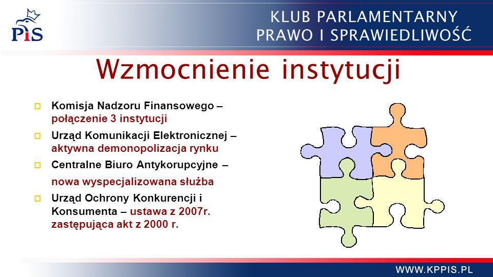 Wzmocnienie instytucji Komisja Nadzoru Finansowego – połączenie 3 instytucji Urząd Komunikacji Elektronicznej – aktywna demonopolizacja rynku Centraln