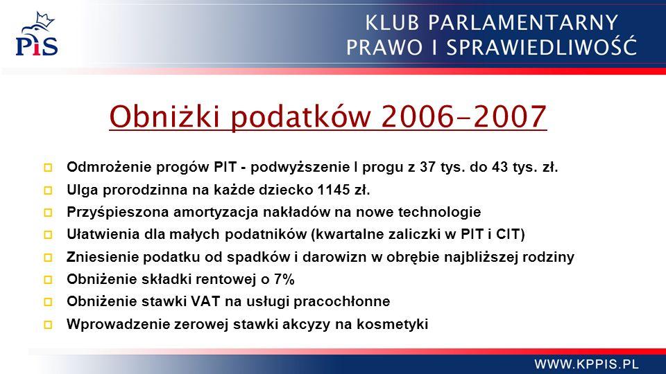 Obniżki podatków 2006-2007 Odmrożenie progów PIT - podwyższenie I progu z 37 tys. do 43 tys. zł. Ulga prorodzinna na każde dziecko 1145 zł. Przyśpiesz