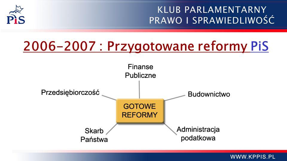 Przygotowane reformy – gotowe ustawy pozostawione PO Finanse Publiczne Radykalna poprawa przejrzystości oraz konsolidacja sektora finansów publicznych Likwidacja zakładów budżetowych i gospodarstw pomocniczych Zmiana zasad funkcjonowania agencji państwowych – powstanie tzw.