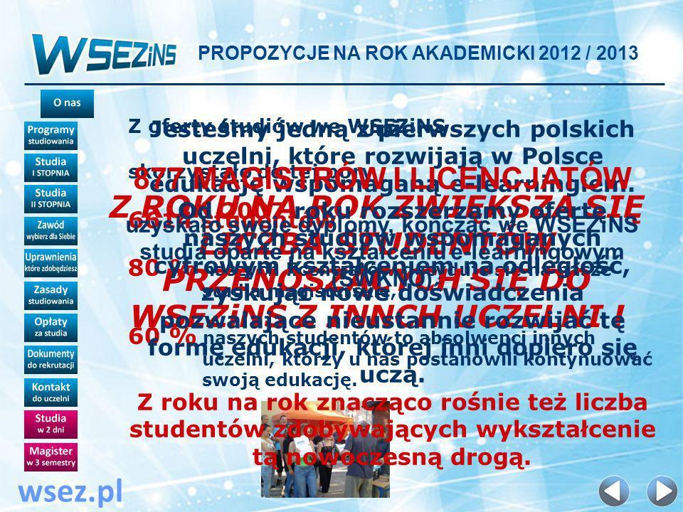 PROPOZYCJE NA ROK AKADEMICKI 2012 / 2013 wsez.pl CZEMU ZAWDZIĘCZAMY STALE ROSNĄCE ZAINTERESOWANIE NASZĄ UCZELNIĄ .