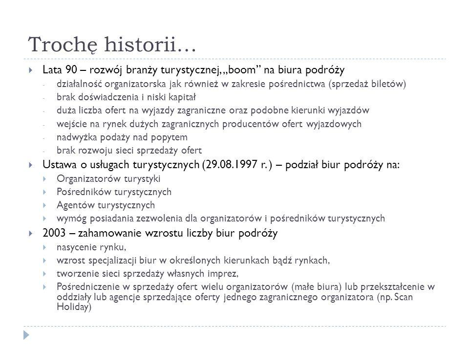 Trochę historii… Lata 90 – rozwój branży turystycznej, boom na biura podróży - działalność organizatorska jak również w zakresie pośrednictwa (sprzeda