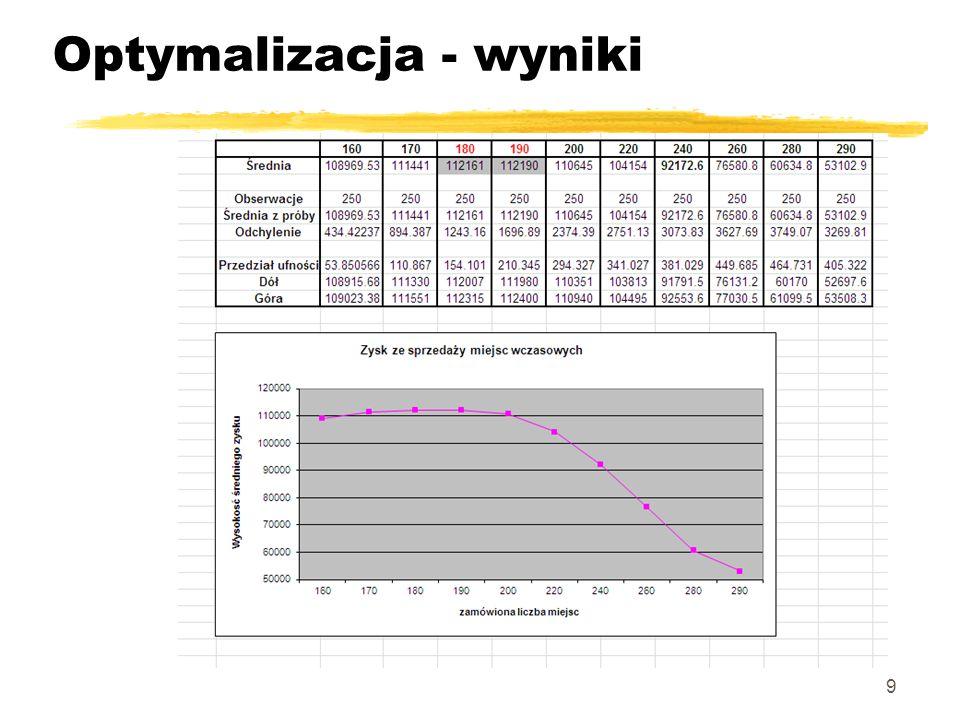 Optymalizacja - wyniki 9