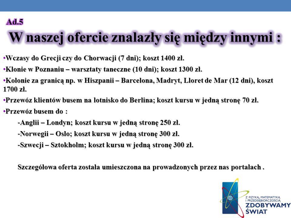 Wczasy do Grecji czy do Chorwacji (7 dni); koszt 1400 zł. Wczasy do Grecji czy do Chorwacji (7 dni); koszt 1400 zł. Klonie w Poznaniu – warsztaty tane