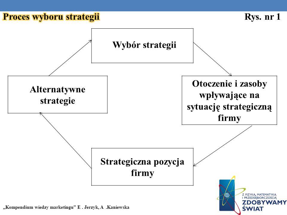 Wybór strategii Alternatywne strategie Strategiczna pozycja firmy Otoczenie i zasoby wpływające na sytuację strategiczną firmy