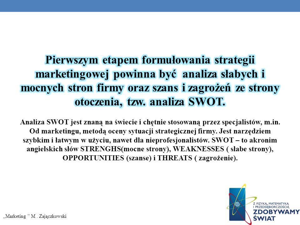 Marketing M. Zajączkowski