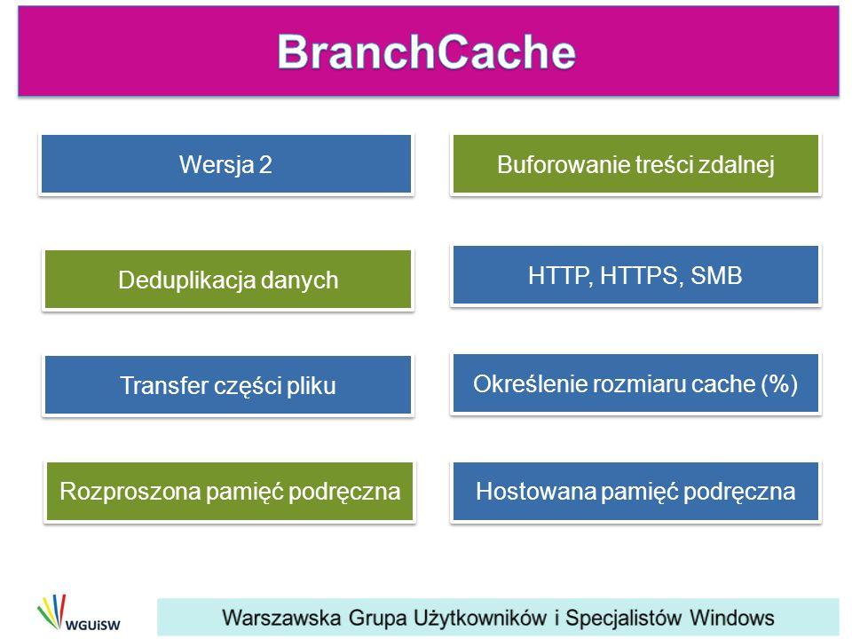 Transfer części pliku Hostowana pamięć podręczna Wersja 2 HTTP, HTTPS, SMB Buforowanie treści zdalnej Deduplikacja danych Rozproszona pamięć podręczna