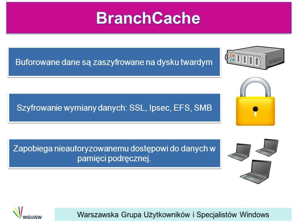 Buforowane dane są zaszyfrowane na dysku twardym Zapobiega nieautoryzowanemu dostępowi do danych w pamięci podręcznej. Szyfrowanie wymiany danych: SSL