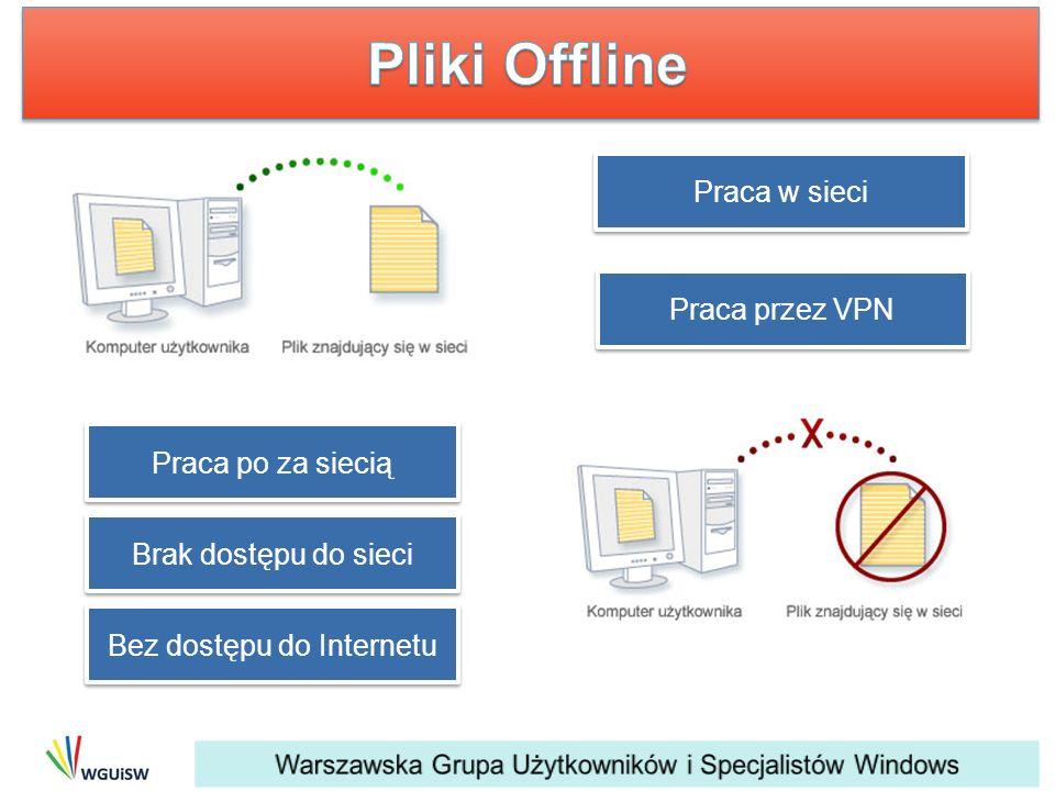 Praca w sieci Praca po za siecią Brak dostępu do sieci Praca przez VPN Bez dostępu do Internetu