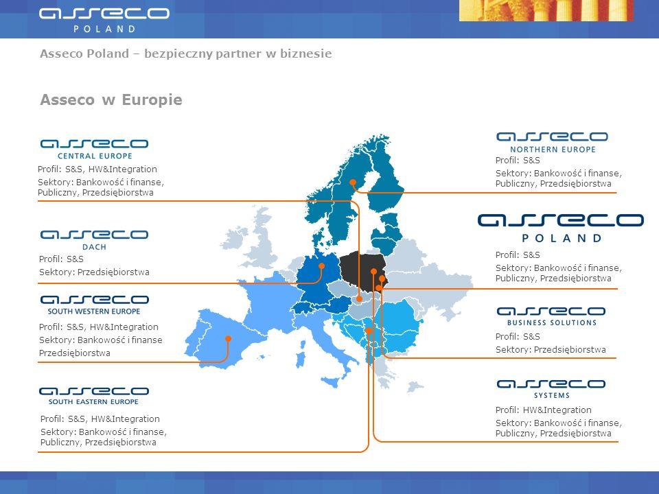 Konferencja dla Banków Spółdzielczych Bezpieczeństwo – perspektywy-współpraca Jachranka, 22-23 listopad 2010 Asseco Poland bezpieczny partner w biznesie
