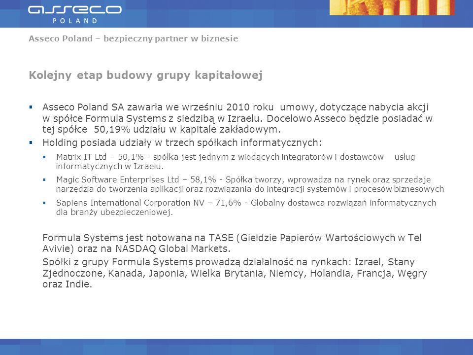 Asseco Poland – bezpieczny partner w biznesie Asseco w Europie Profil: S&S, HW&Integration Sektory: Bankowość i finanse, Publiczny, Przedsiębiorstwa Profil: S&S Sektory: Przedsiębiorstwa Profil: S&S, HW&Integration Sektory: Bankowość i finanse Przedsiębiorstwa Profil: S&S Sektory: Przedsiębiorstwa Profil: S&S Sektory: Bankowość i finanse, Publiczny, Przedsiębiorstwa Profil: HW&Integration Sektory: Bankowość i finanse, Publiczny, Przedsiębiorstwa Profil: S&S, HW&Integration Sektory: Bankowość i finanse, Publiczny, Przedsiębiorstwa Profil: S&S Sektory: Bankowość i finanse, Publiczny, Przedsiębiorstwa