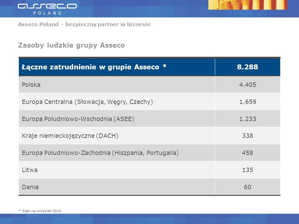 Asseco Poland SA zawarła we wrześniu 2010 roku umowy, dotyczące nabycia akcji w spółce Formula Systems z siedzibą w Izraelu.