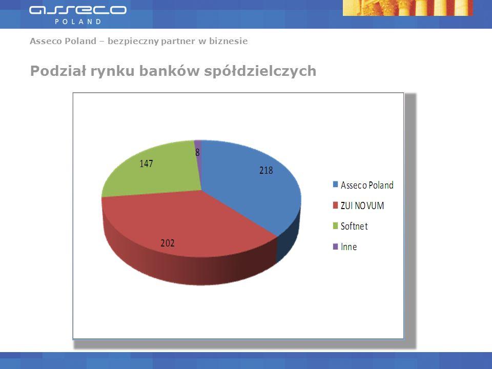 Asseco Poland – bezpieczny partner w biznesie Wybrane elementy struktury organizacyjnej Asseco Poland S.A.