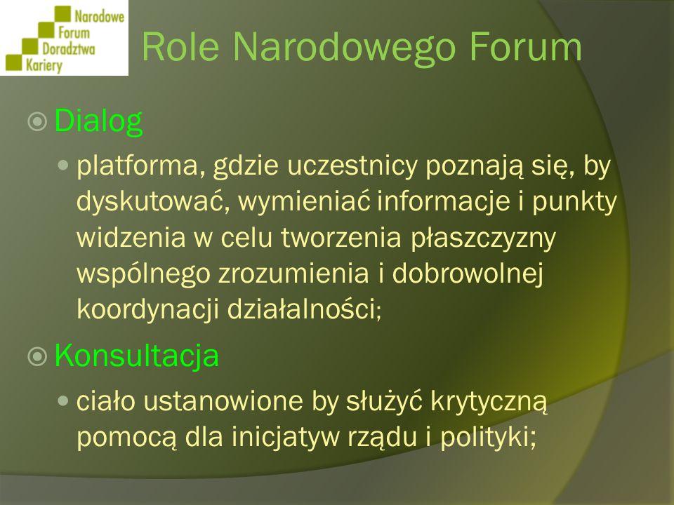 Role Narodowego Forum Rozwój polityki proaktywne forum, które poprzez konkretne inicjatywy i propozycje dla polityki promuje koncepcję całożyciowego doradztwa kariery
