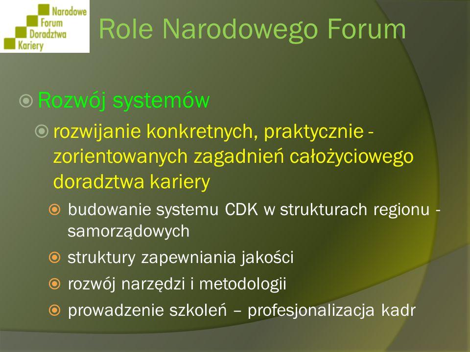 Role Narodowego Forum Rozwój systemów rozwijanie konkretnych, praktycznie - zorientowanych zagadnień całożyciowego doradztwa kariery budowanie systemu