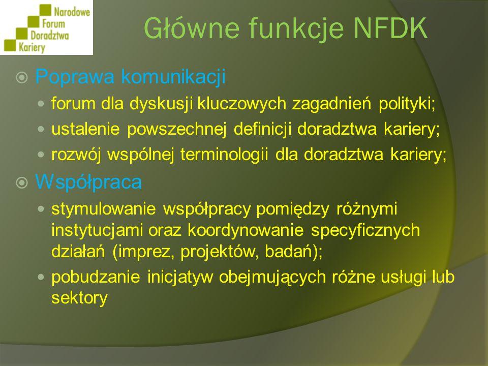 Główne funkcje NFDK Rozpoznawanie potrzeb mieszkańców mapa istniejących usług oraz potrzeb; Koordynowanie badań konsumenckich i konsultacji społecznych rozwijanie u mieszkańców umiejętności zarządzania karierą; Doskonalenie jakości usług rozwijanie standardów i systemów zapewniania jakości; Doskonalenie kompetencji procedury akredytacji dla praktyków doradztwa;