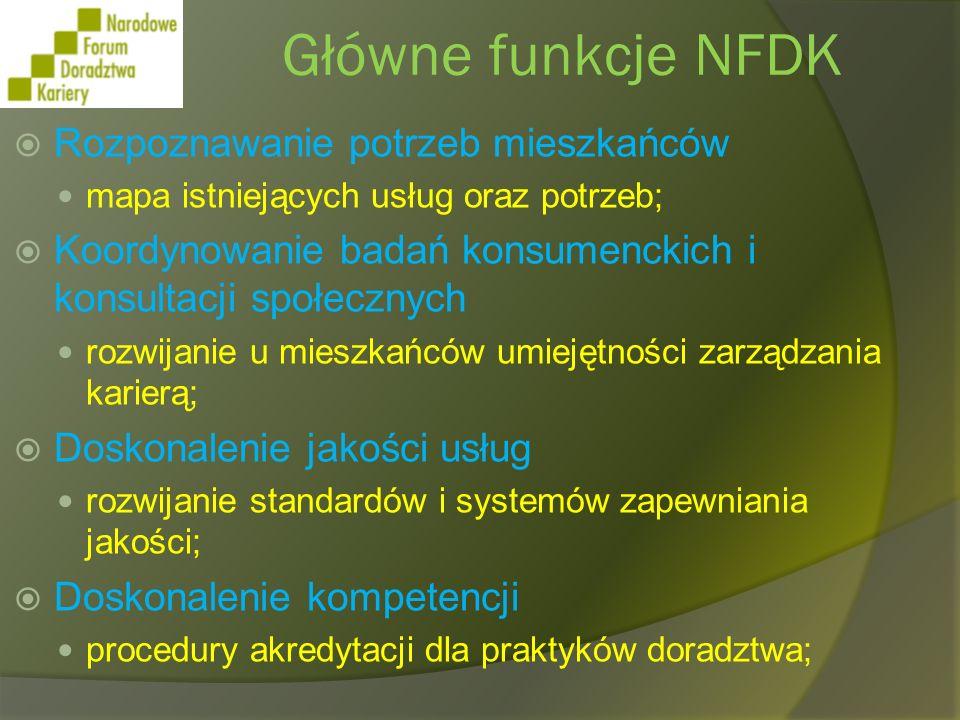 Główne funkcje NFDK Wpływanie na politykę rozwijanie udoskonalonych struktur i strategii wspierania doradztwa całożyciowego; promowanie całożyciowego doradztwa jako integralnej części edukacji narodowej oraz polityki zatrudnienia i integracji społecznej; poszukiwanie wsparcia dla polityki wyrównania dostępu do usług całożyciowego doradztwa kariery;