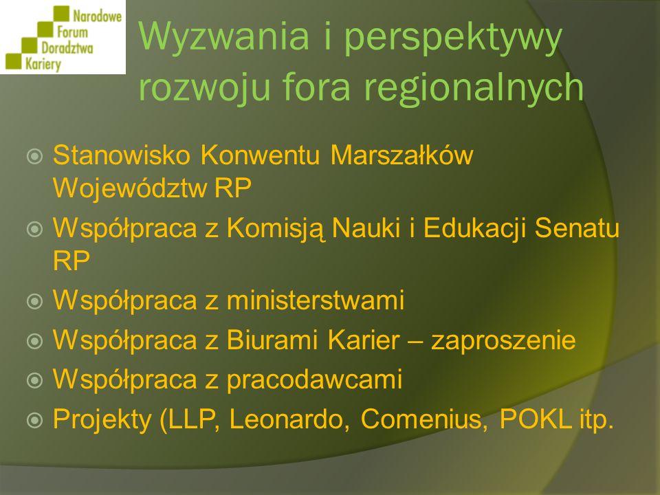 Wyzwania i perspektywy rozwoju fora regionalnych Stanowisko Konwentu Marszałków Województw RP Współpraca z Komisją Nauki i Edukacji Senatu RP Współpra