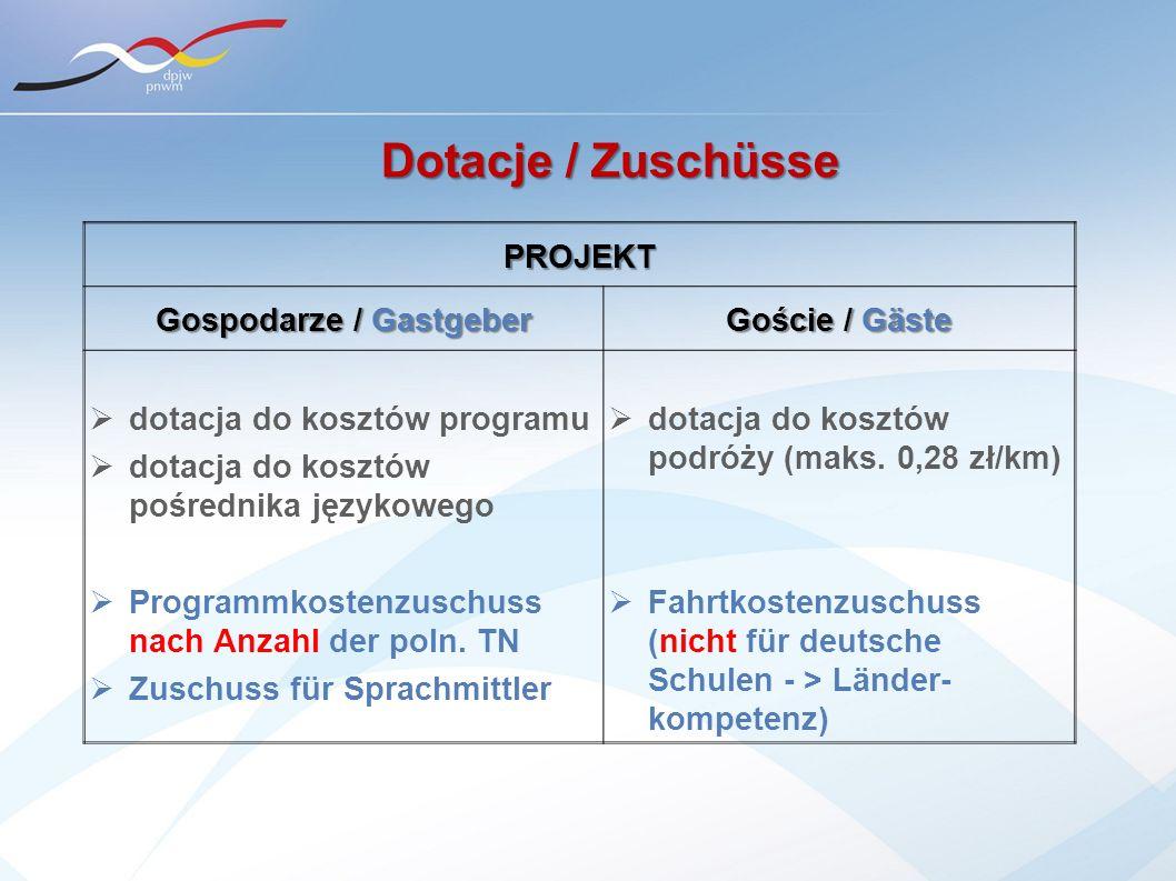 Dotacje / Zuschüsse PROJEKT Gospodarze / Gastgeber Goście / Gäste dotacja do kosztów programu dotacja do kosztów pośrednika językowego Programmkostenzuschuss nach Anzahl der poln.