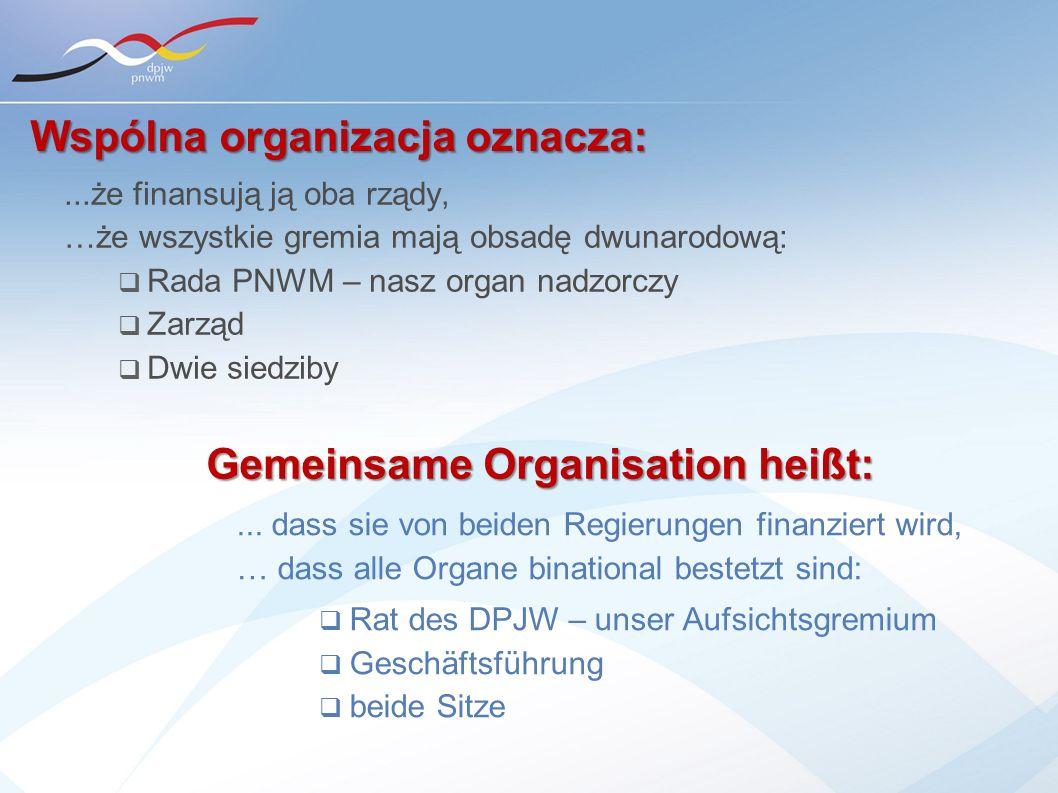 Wspólna organizacja oznacza:...że finansują ją oba rządy, …że wszystkie gremia mają obsadę dwunarodową: Rada PNWM – nasz organ nadzorczy Zarząd Dwie siedziby Gemeinsame Organisation heißt:...