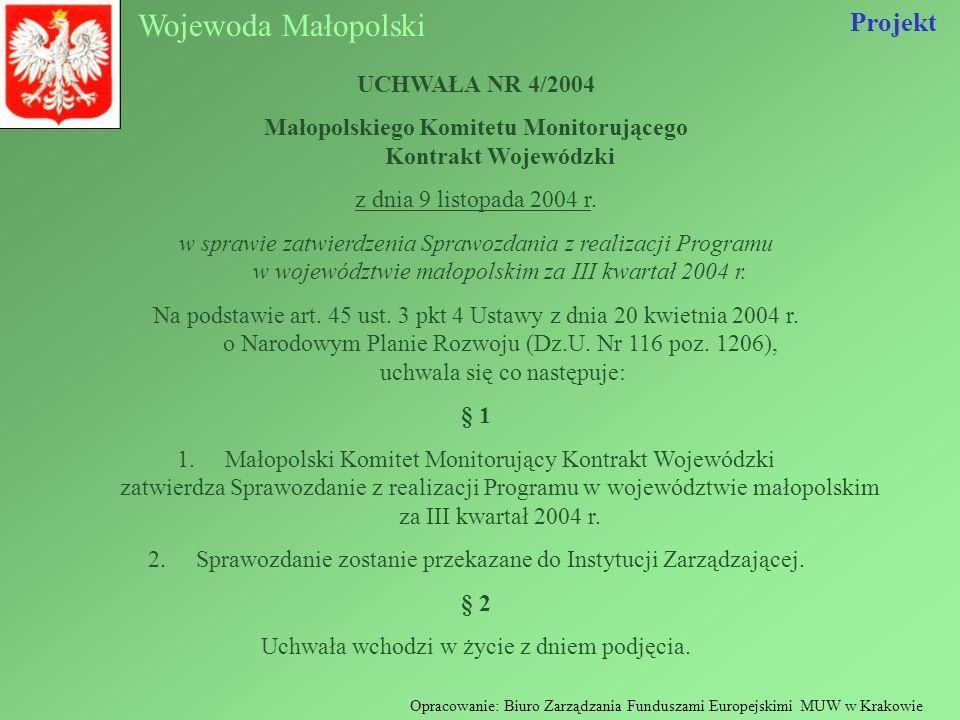 Wojewoda Małopolski Opracowanie: Biuro Zarządzania Funduszami Europejskimi MUW w Krakowie UCHWAŁA NR 4/2004 Małopolskiego Komitetu Monitorującego Kont
