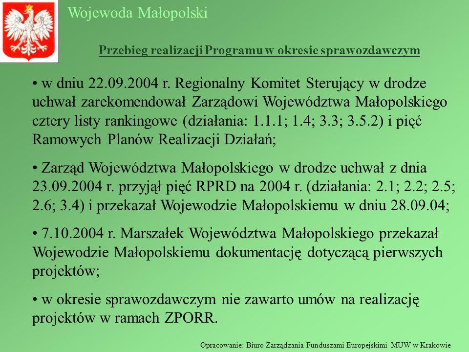 Wojewoda Małopolski Opracowanie: Biuro Zarządzania Funduszami Europejskimi MUW w Krakowie Przebieg realizacji Programu w okresie sprawozdawczym w dniu