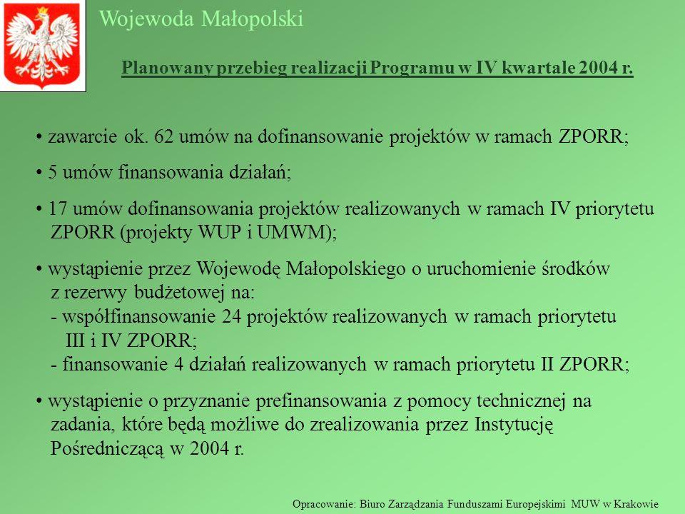 Wojewoda Małopolski Opracowanie: Biuro Zarządzania Funduszami Europejskimi MUW w Krakowie Planowany przebieg realizacji Programu w IV kwartale 2004 r.