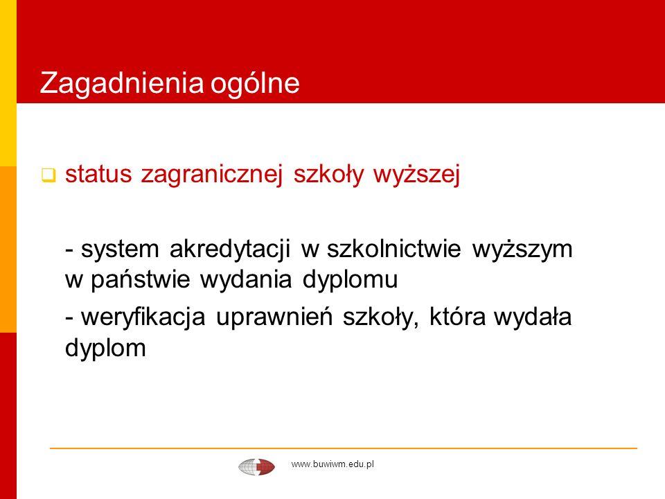 www.buwiwm.edu.pl Zagadnienia ogólne status zagranicznej szkoły wyższej - system akredytacji w szkolnictwie wyższym w państwie wydania dyplomu - weryf