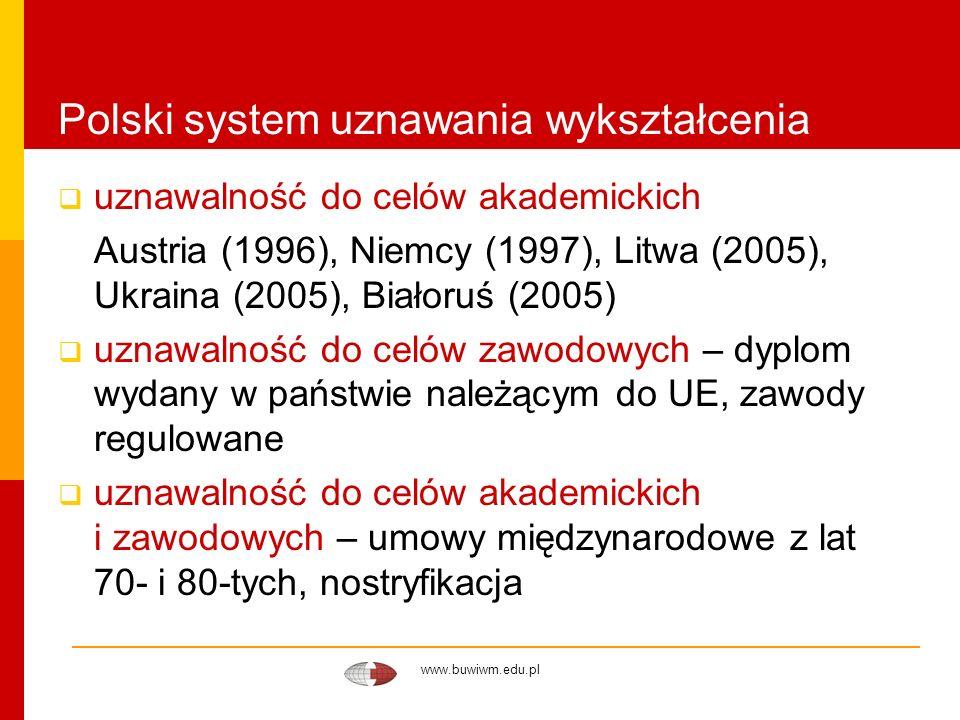 www.buwiwm.edu.pl Polski system uznawania wykształcenia uznawalność do celów akademickich Austria (1996), Niemcy (1997), Litwa (2005), Ukraina (2005),