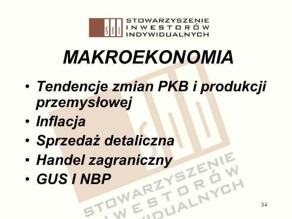 34 MAKROEKONOMIA Tendencje zmian PKB i produkcji przemysłowej Inflacja Sprzedaż detaliczna Handel zagraniczny GUS I NBP