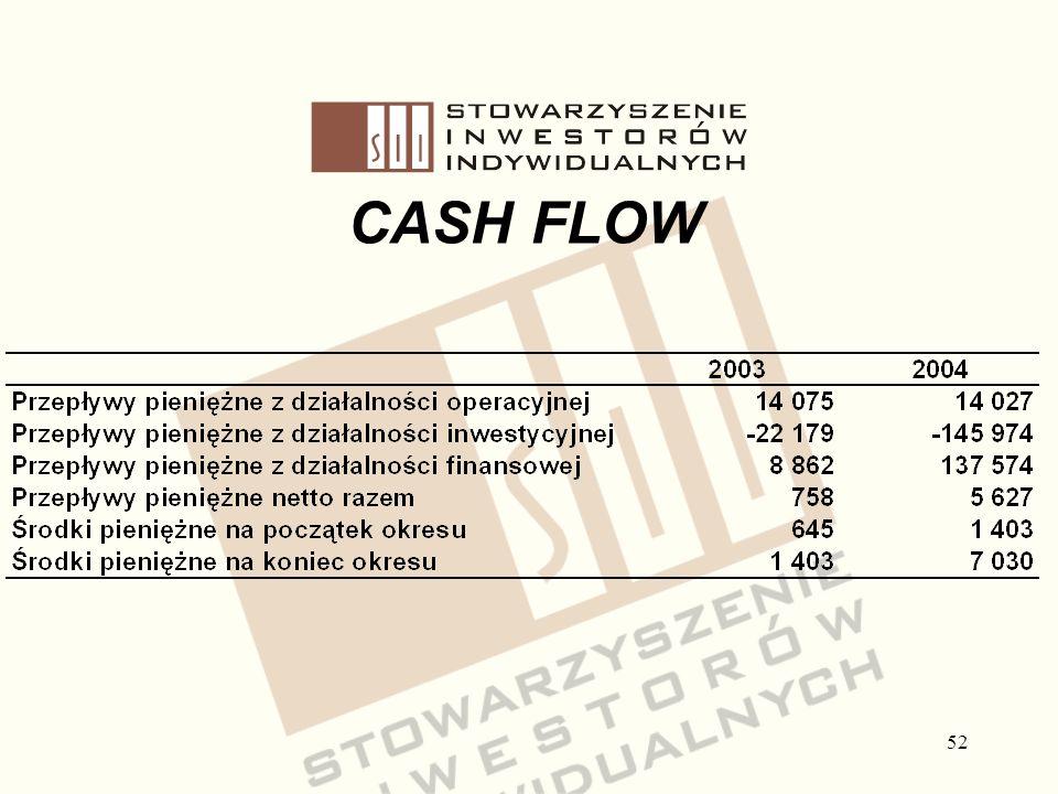 52 CASH FLOW