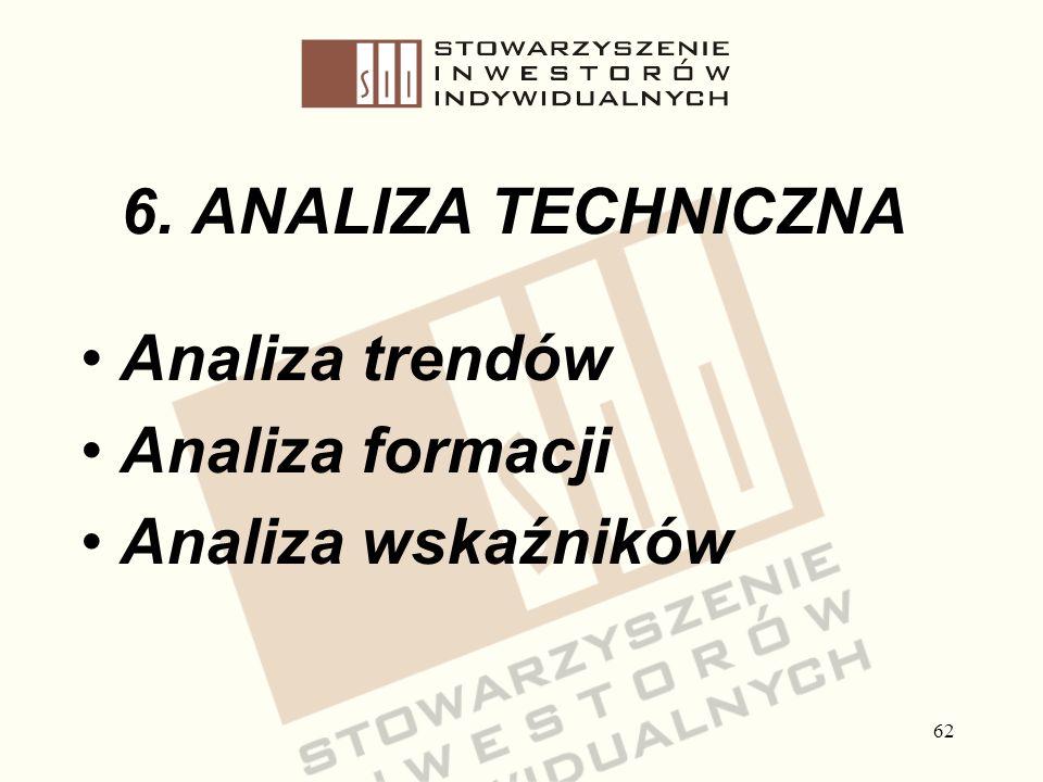 62 6. ANALIZA TECHNICZNA Analiza trendów Analiza formacji Analiza wskaźników