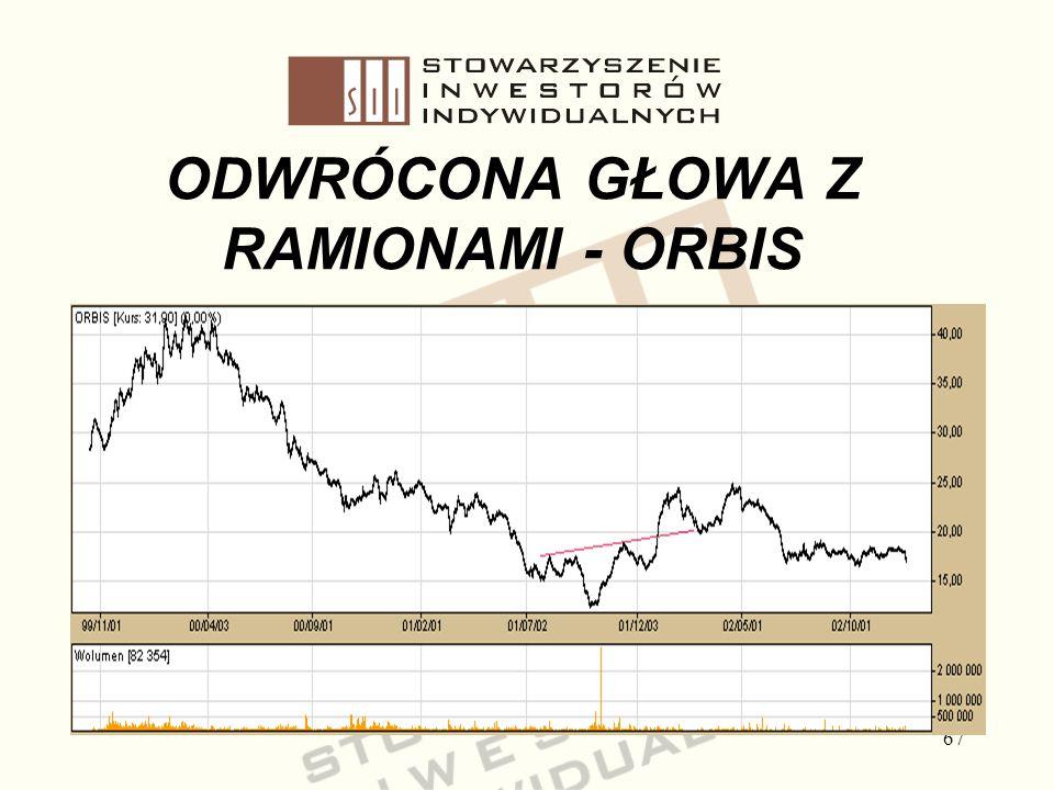 67 ODWRÓCONA GŁOWA Z RAMIONAMI - ORBIS