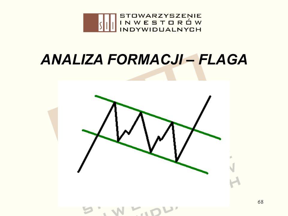 68 ANALIZA FORMACJI – FLAGA