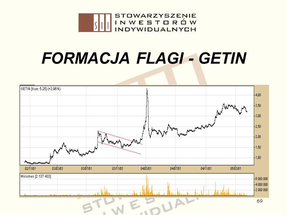 69 FORMACJA FLAGI - GETIN