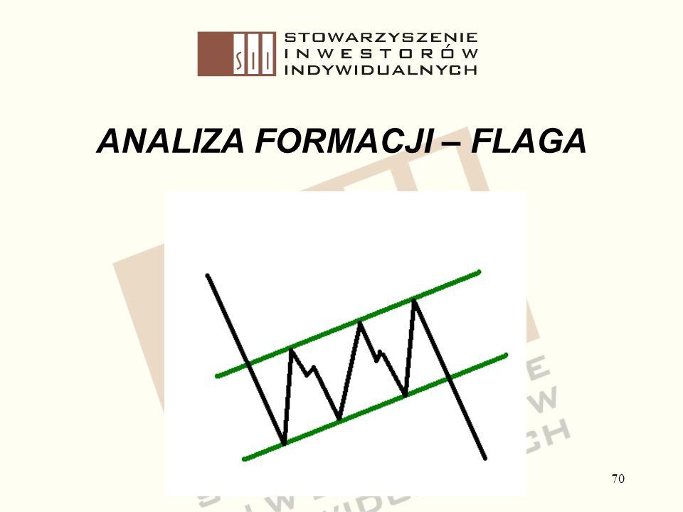 70 ANALIZA FORMACJI – FLAGA