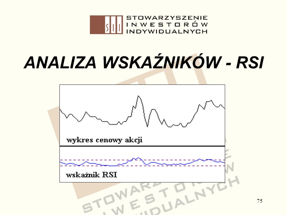 75 ANALIZA WSKAŹNIKÓW - RSI