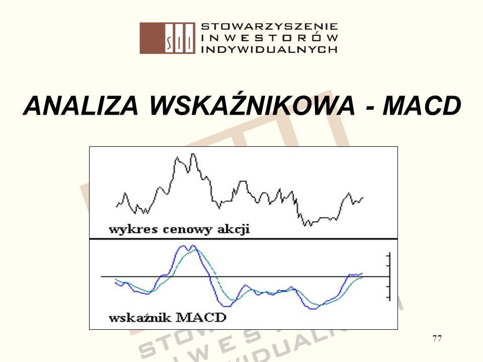77 ANALIZA WSKAŹNIKOWA - MACD