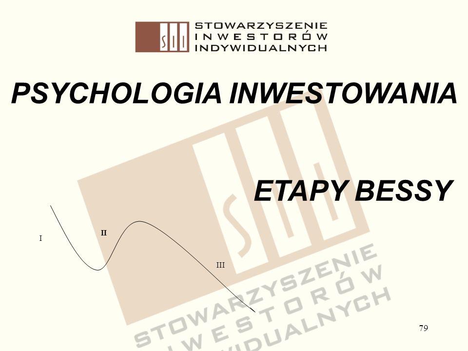 79 ETAPY BESSY I II III PSYCHOLOGIA INWESTOWANIA