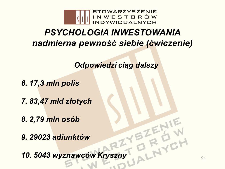 91 PSYCHOLOGIA INWESTOWANIA nadmierna pewność siebie (ćwiczenie) Odpowiedzi ciąg dalszy 6. 17,3 mln polis 7. 83,47 mld złotych 8. 2,79 mln osób 9. 290