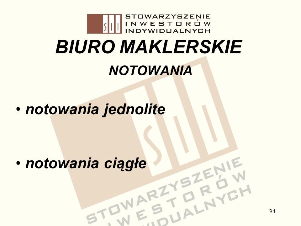 94 BIURO MAKLERSKIE NOTOWANIA notowania jednolite notowania ciągłe