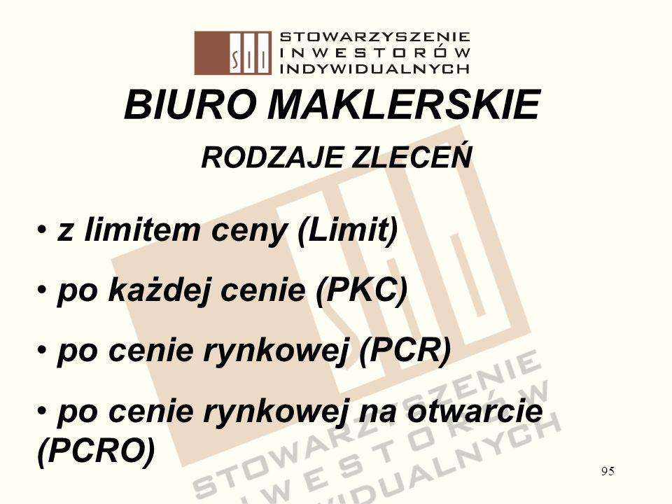 95 BIURO MAKLERSKIE RODZAJE ZLECEŃ z limitem ceny (Limit) po każdej cenie (PKC) po cenie rynkowej (PCR) po cenie rynkowej na otwarcie (PCRO)