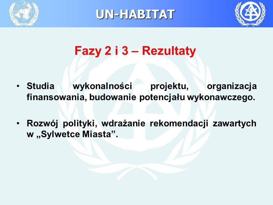 UN-HABITAT Fazy 2 i 3 – Rezultaty Studia wykonalności projektu, organizacja finansowania, budowanie potencjału wykonawczego. Rozwój polityki, wdrażani