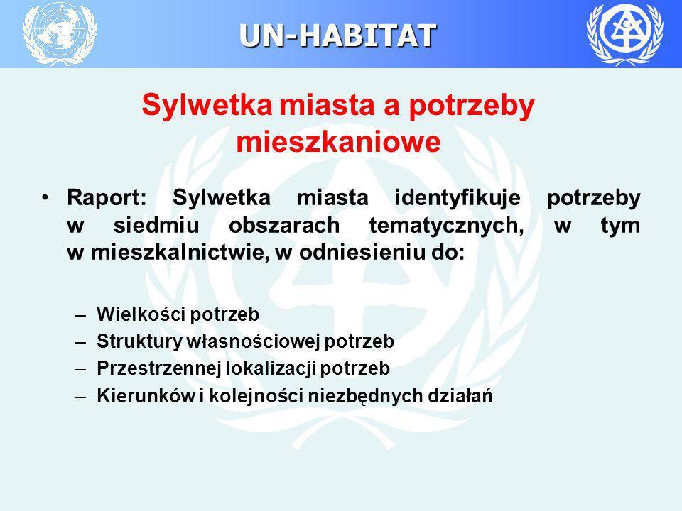 UN-HABITAT Sylwetka miasta a potrzeby mieszkaniowe Raport: Sylwetka miasta identyfikuje potrzeby w siedmiu obszarach tematycznych, w tym w mieszkalnic
