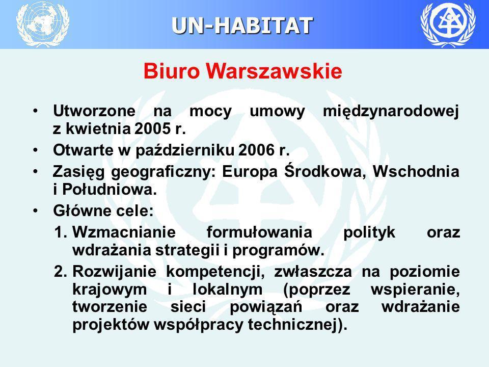 UN-HABITAT Biuro Warszawskie Utworzone na mocy umowy międzynarodowej z kwietnia 2005 r. Otwarte w październiku 2006 r. Zasięg geograficzny: Europa Śro