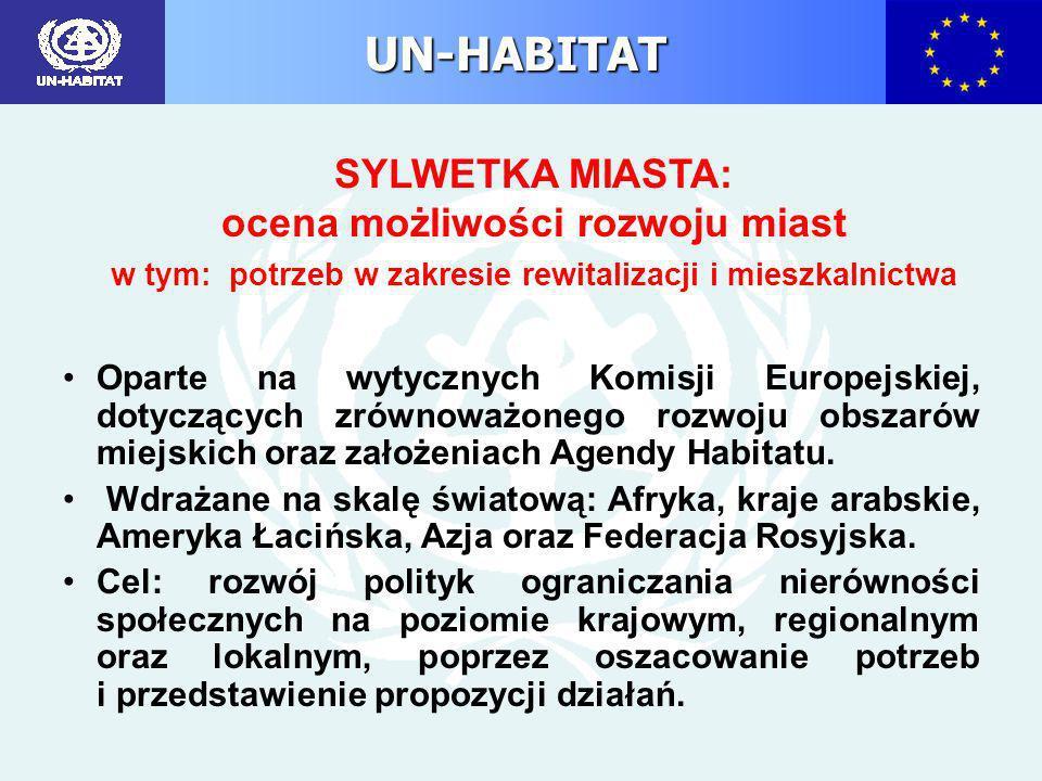 UN-HABITAT Oparte na wytycznych Komisji Europejskiej, dotyczących zrównoważonego rozwoju obszarów miejskich oraz założeniach Agendy Habitatu. Wdrażane