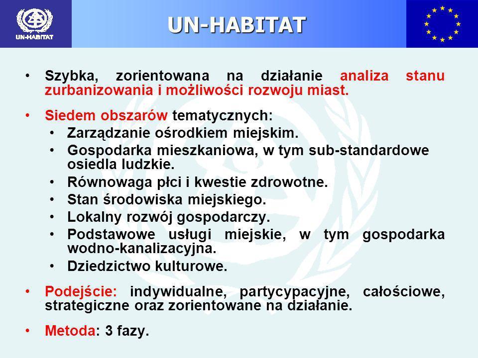 UN-HABITAT Szybka, zorientowana na działanie analiza stanu zurbanizowania i możliwości rozwoju miast. Siedem obszarów tematycznych: Zarządzanie ośrodk