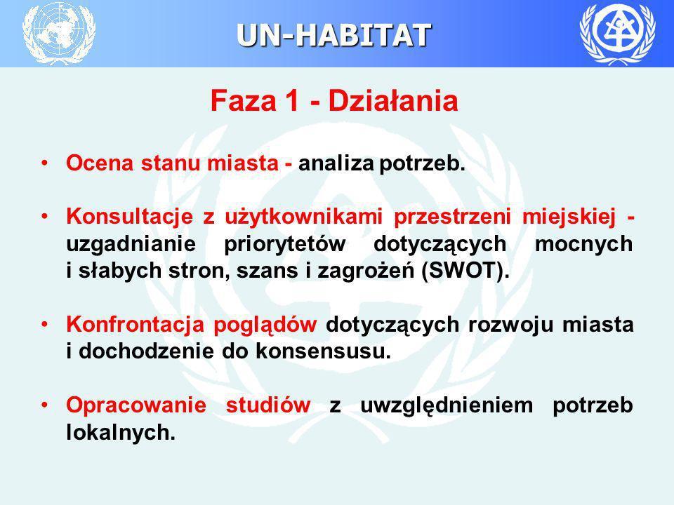 UN-HABITAT Faza 1 - Działania Ocena stanu miasta - analiza potrzeb. Konsultacje z użytkownikami przestrzeni miejskiej - uzgadnianie priorytetów dotycz