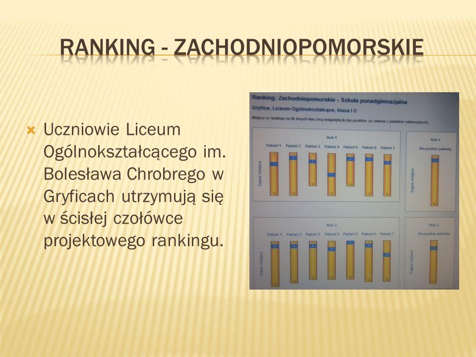 Uczniowie Liceum Ogólnokształcącego im. Bolesława Chrobrego w Gryficach utrzymują się w ścisłej czołówce projektowego rankingu.